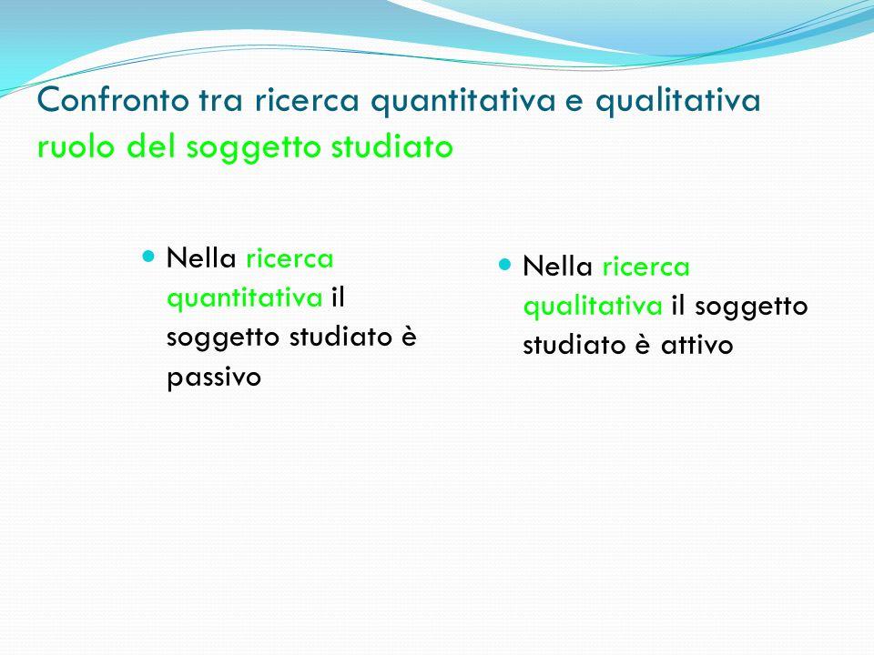 Confronto tra ricerca quantitativa e qualitativa ruolo del soggetto studiato Nella ricerca quantitativa il soggetto studiato è passivo Nella ricerca q