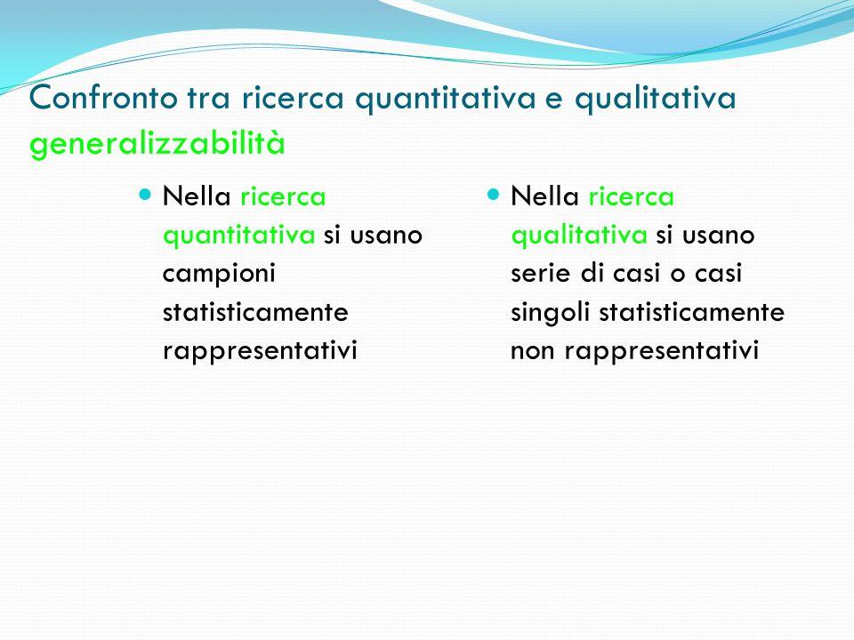 Confronto tra ricerca quantitativa e qualitativa generalizzabilità Nella ricerca quantitativa si usano campioni statisticamente rappresentativi Nella