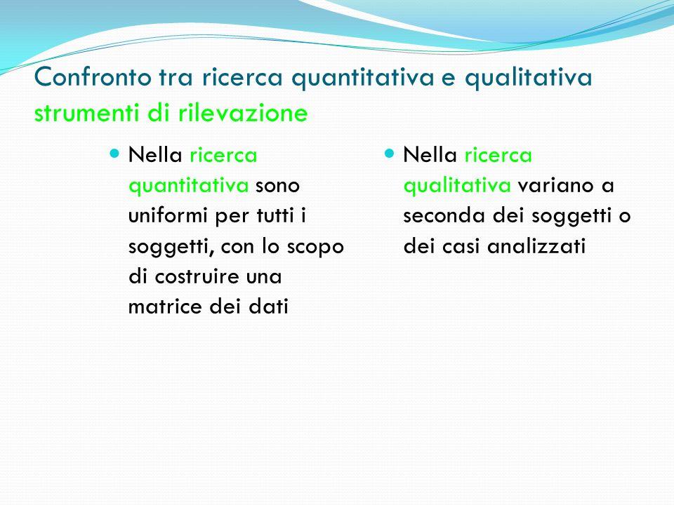 Confronto tra ricerca quantitativa e qualitativa strumenti di rilevazione Nella ricerca quantitativa sono uniformi per tutti i soggetti, con lo scopo