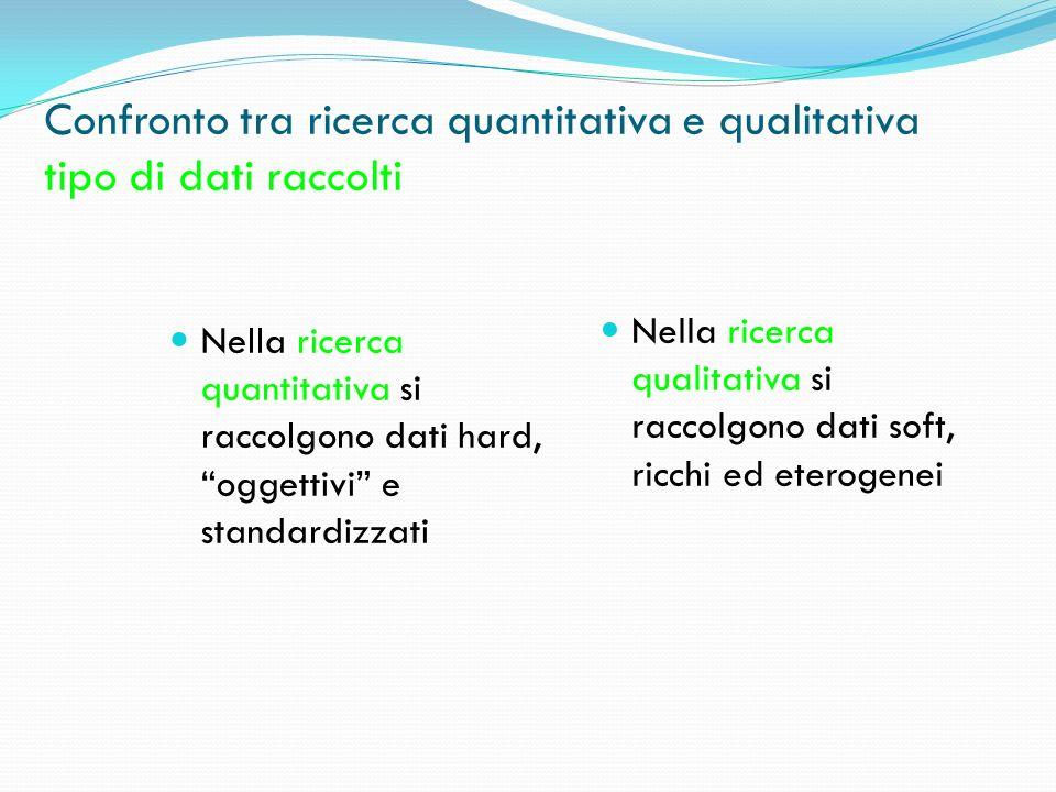 Confronto tra ricerca quantitativa e qualitativa tipo di dati raccolti Nella ricerca quantitativa si raccolgono dati hard, oggettivi e standardizzati