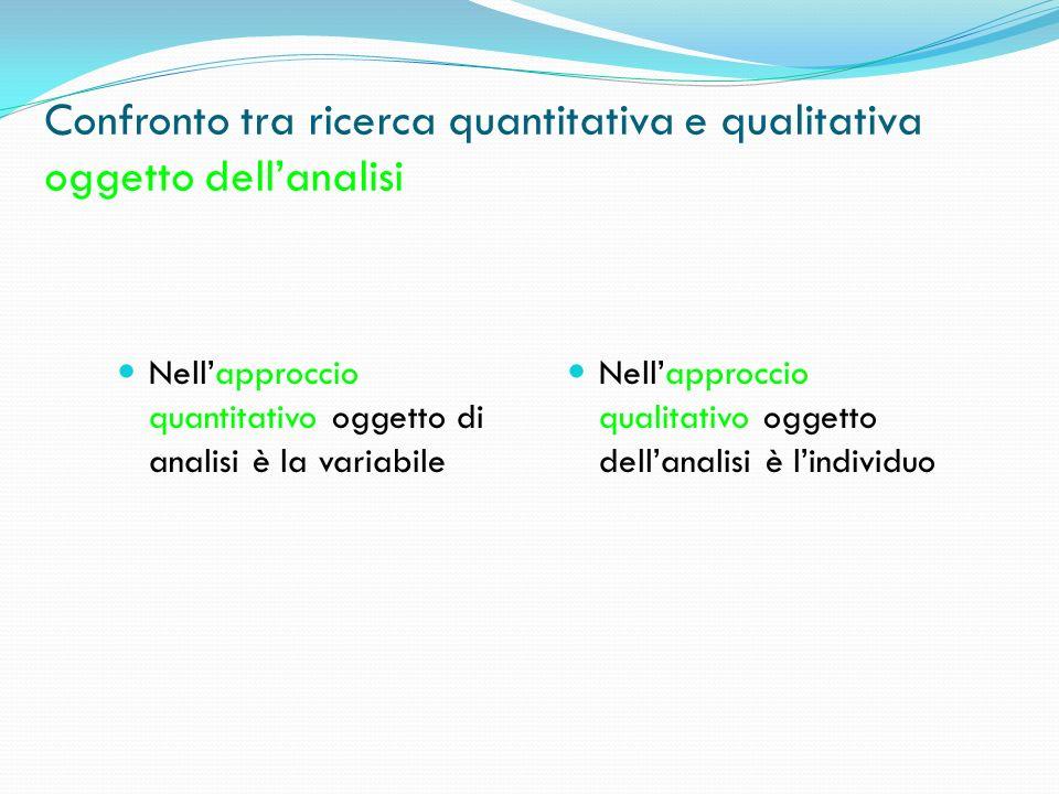 Confronto tra ricerca quantitativa e qualitativa oggetto dellanalisi Nellapproccio quantitativo oggetto di analisi è la variabile Nellapproccio qualit