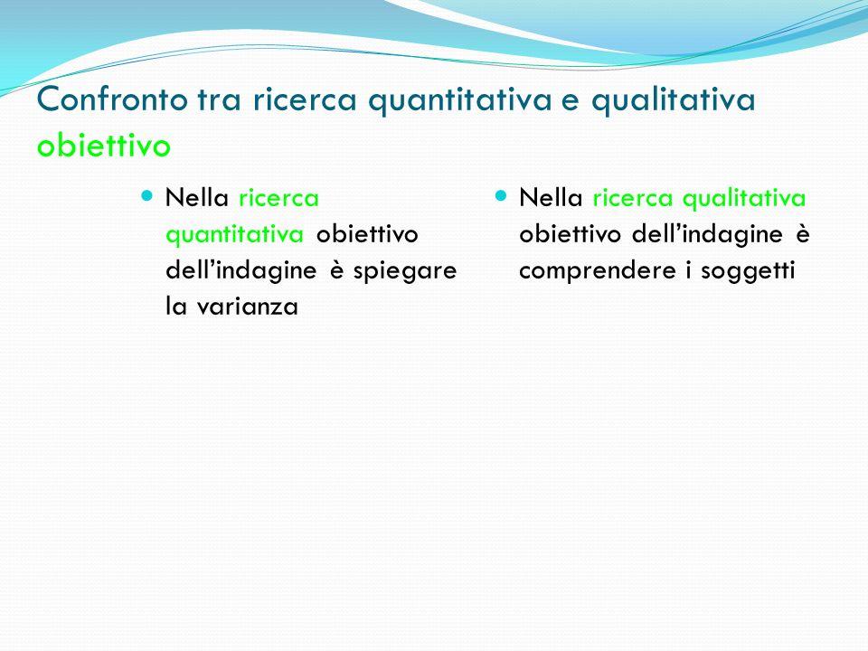 Confronto tra ricerca quantitativa e qualitativa obiettivo Nella ricerca quantitativa obiettivo dellindagine è spiegare la varianza Nella ricerca qual
