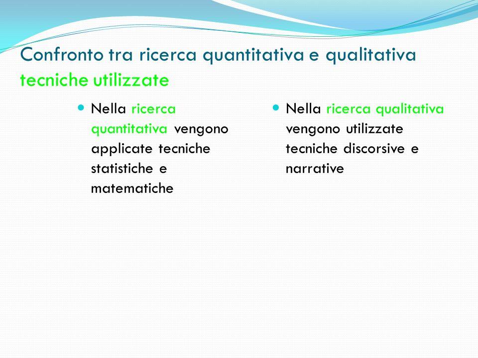 Confronto tra ricerca quantitativa e qualitativa tecniche utilizzate Nella ricerca quantitativa vengono applicate tecniche statistiche e matematiche N