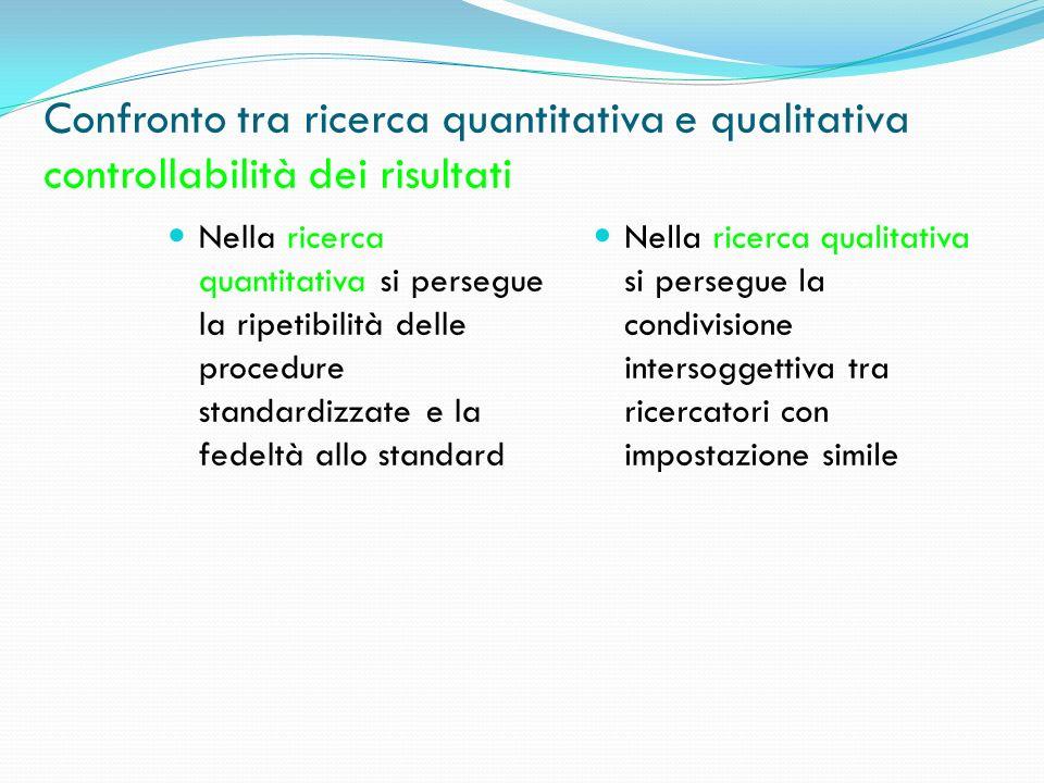 Confronto tra ricerca quantitativa e qualitativa controllabilità dei risultati Nella ricerca quantitativa si persegue la ripetibilità delle procedure