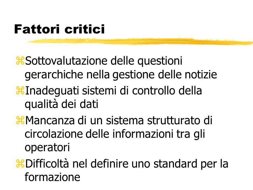 Fattori critici zSottovalutazione delle questioni gerarchiche nella gestione delle notizie zInadeguati sistemi di controllo della qualità dei dati zMancanza di un sistema strutturato di circolazione delle informazioni tra gli operatori zDifficoltà nel definire uno standard per la formazione