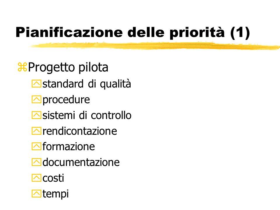 Pianificazione delle priorità (1) zProgetto pilota ystandard di qualità yprocedure ysistemi di controllo yrendicontazione yformazione ydocumentazione ycosti ytempi