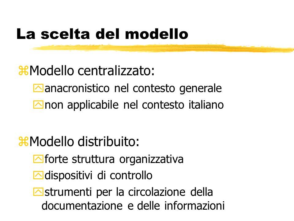 La scelta del modello zModello centralizzato: yanacronistico nel contesto generale ynon applicabile nel contesto italiano zModello distribuito: yforte struttura organizzativa ydispositivi di controllo ystrumenti per la circolazione della documentazione e delle informazioni
