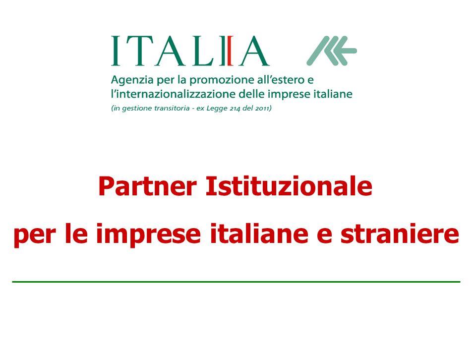 GRAZIE Marinella Loddo Area Collaborazione Industriale e Rapporti con gli Organismi Internazionali Tel.