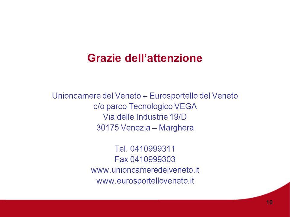 10 Grazie dellattenzione Unioncamere del Veneto – Eurosportello del Veneto c/o parco Tecnologico VEGA Via delle Industrie 19/D 30175 Venezia – Margher