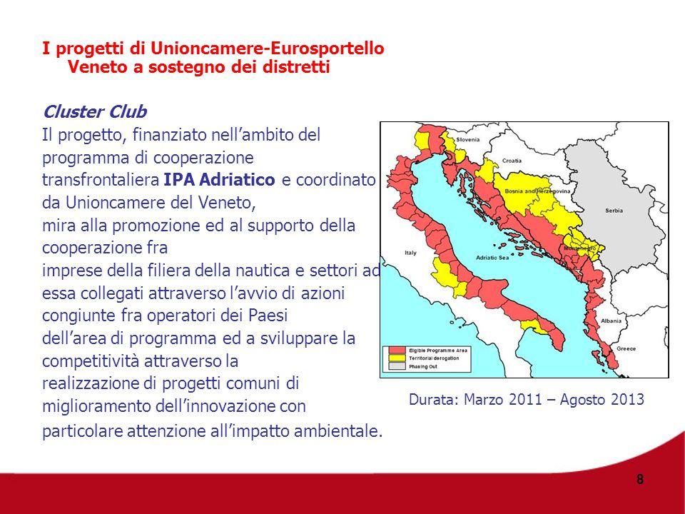 8 I progetti di Unioncamere-Eurosportello Veneto a sostegno dei distretti Cluster Club Il progetto, finanziato nellambito del programma di cooperazion