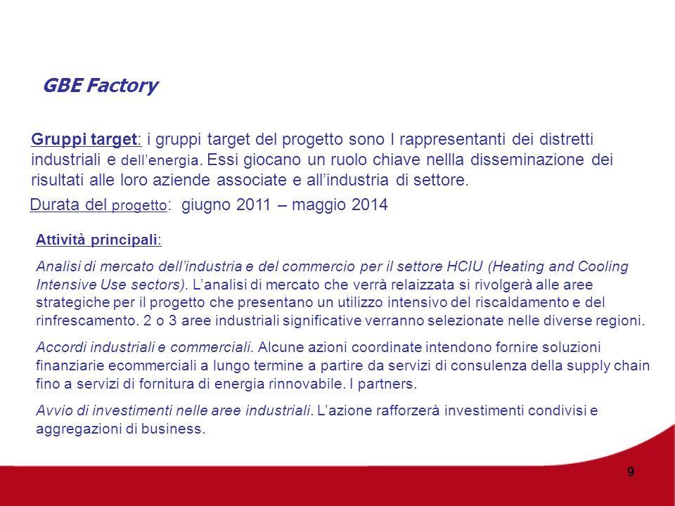 10 Grazie dellattenzione Unioncamere del Veneto – Eurosportello del Veneto c/o parco Tecnologico VEGA Via delle Industrie 19/D 30175 Venezia – Marghera Tel.