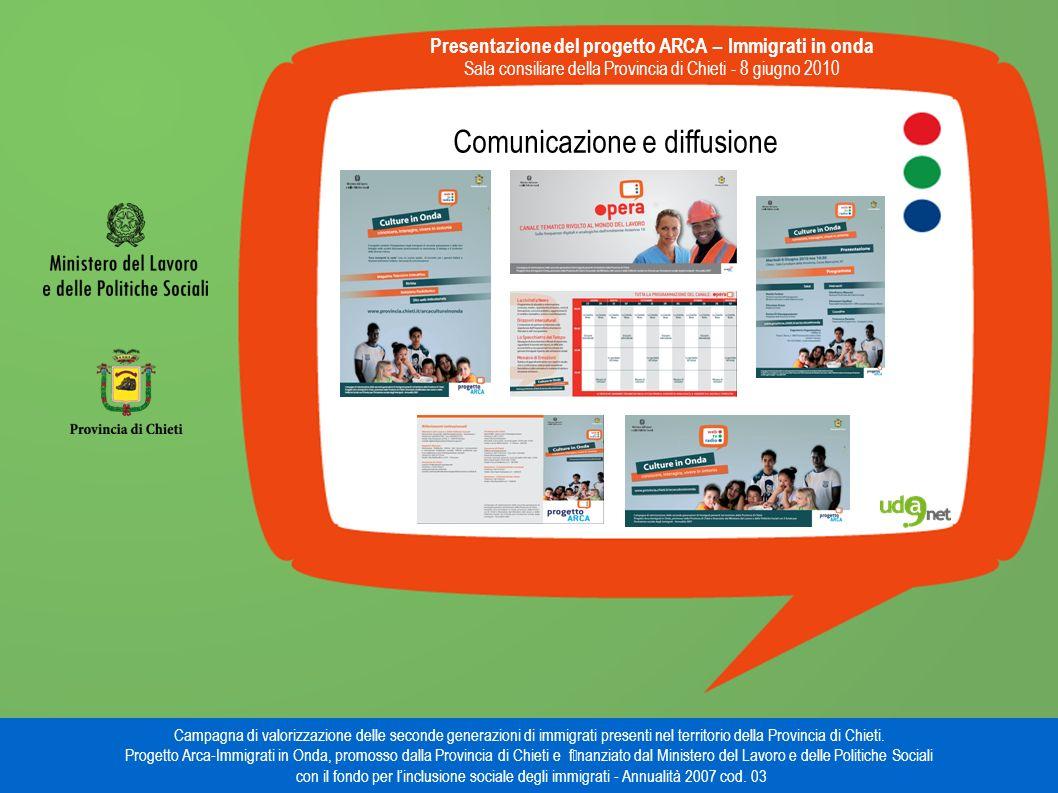 Comunicazione e diffusione Presentazione del progetto ARCA – Immigrati in onda Sala consiliare della Provincia di Chieti - 8 giugno 2010 Campagna di valorizzazione delle seconde generazioni di immigrati presenti nel territorio della Provincia di Chieti.