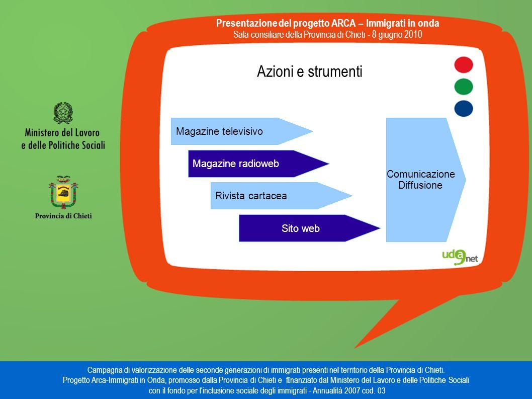 Azioni e strumenti Presentazione del progetto ARCA – Immigrati in onda Sala consiliare della Provincia di Chieti - 8 giugno 2010 Campagna di valorizzazione delle seconde generazioni di immigrati presenti nel territorio della Provincia di Chieti.