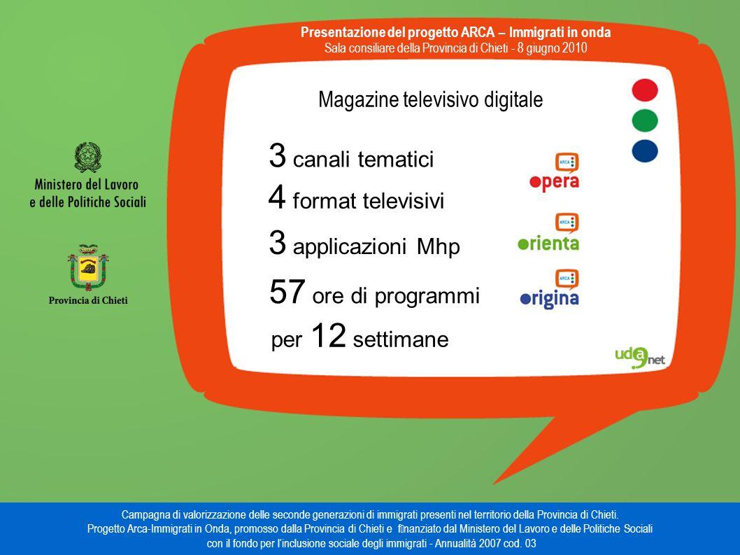 Magazine televisivo digitale Presentazione del progetto ARCA – Immigrati in onda Sala consiliare della Provincia di Chieti - 8 giugno 2010 Campagna di valorizzazione delle seconde generazioni di immigrati presenti nel territorio della Provincia di Chieti.