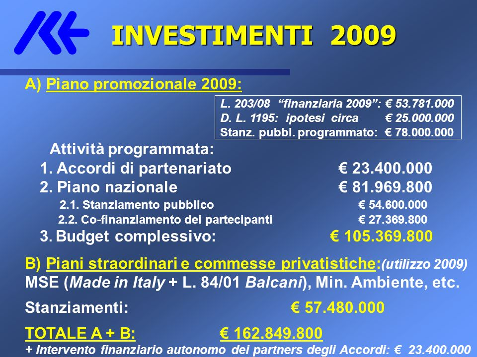 INVESTIMENTI 2009 INVESTIMENTI 2009 A) Piano promozionale 2009: L. 203/08 finanziaria 2009: 53.781.000 D. L. 1195: ipotesi circa 25.000.000 Stanz. pub