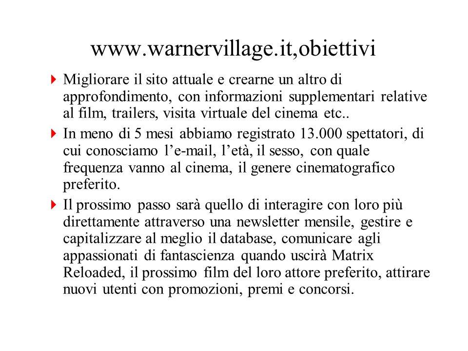 www.warnervillage.it,obiettivi Migliorare il sito attuale e crearne un altro di approfondimento, con informazioni supplementari relative al film, trailers, visita virtuale del cinema etc..