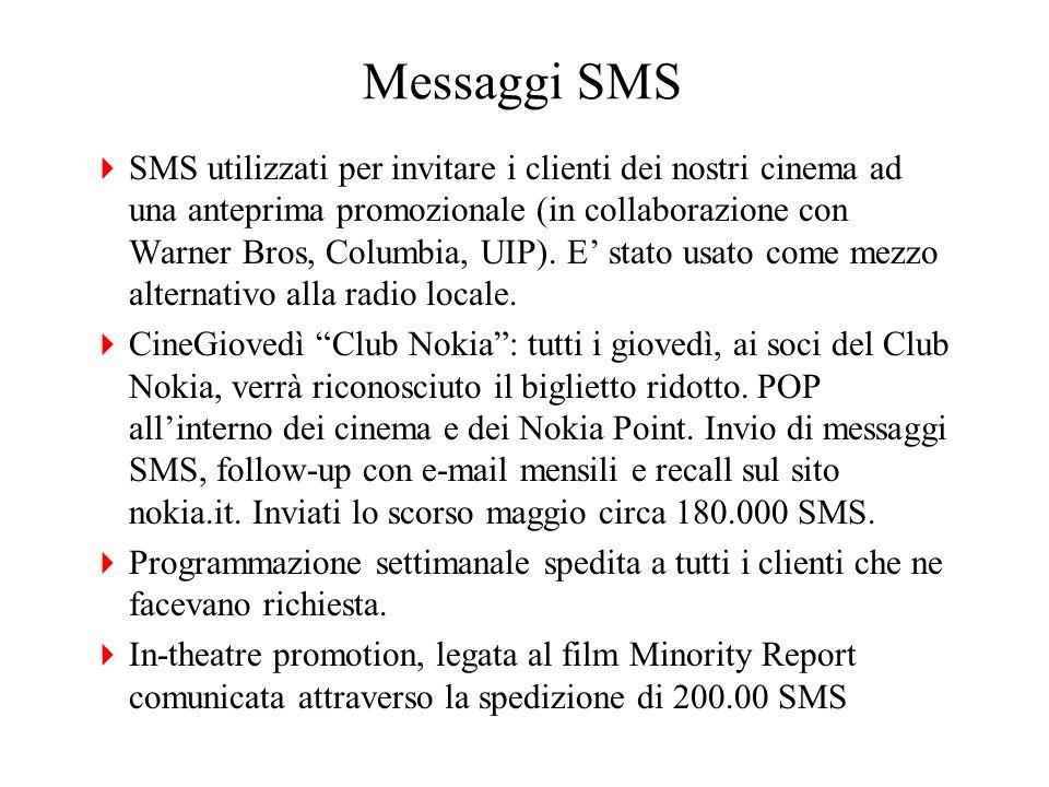 Messaggi SMS SMS utilizzati per invitare i clienti dei nostri cinema ad una anteprima promozionale (in collaborazione con Warner Bros, Columbia, UIP).