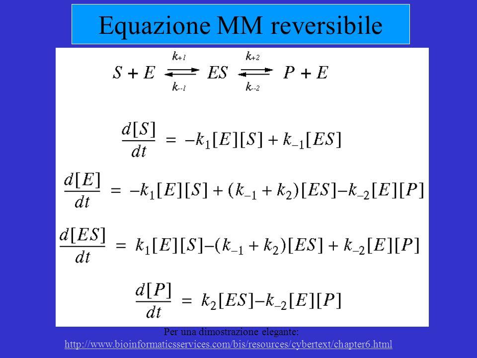 Equazione MM reversibile Per una dimostrazione elegante: http://www.bioinformaticsservices.com/bis/resources/cybertext/chapter6.html