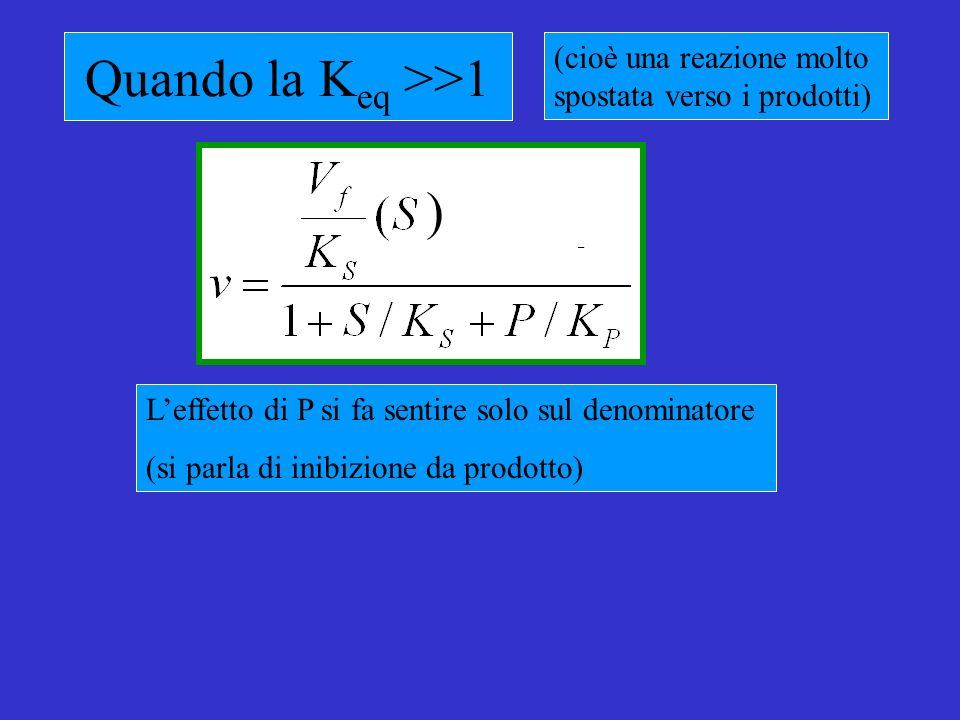 Quando la K eq >>1 Leffetto di P si fa sentire solo sul denominatore (si parla di inibizione da prodotto) (cioè una reazione molto spostata verso i prodotti) )