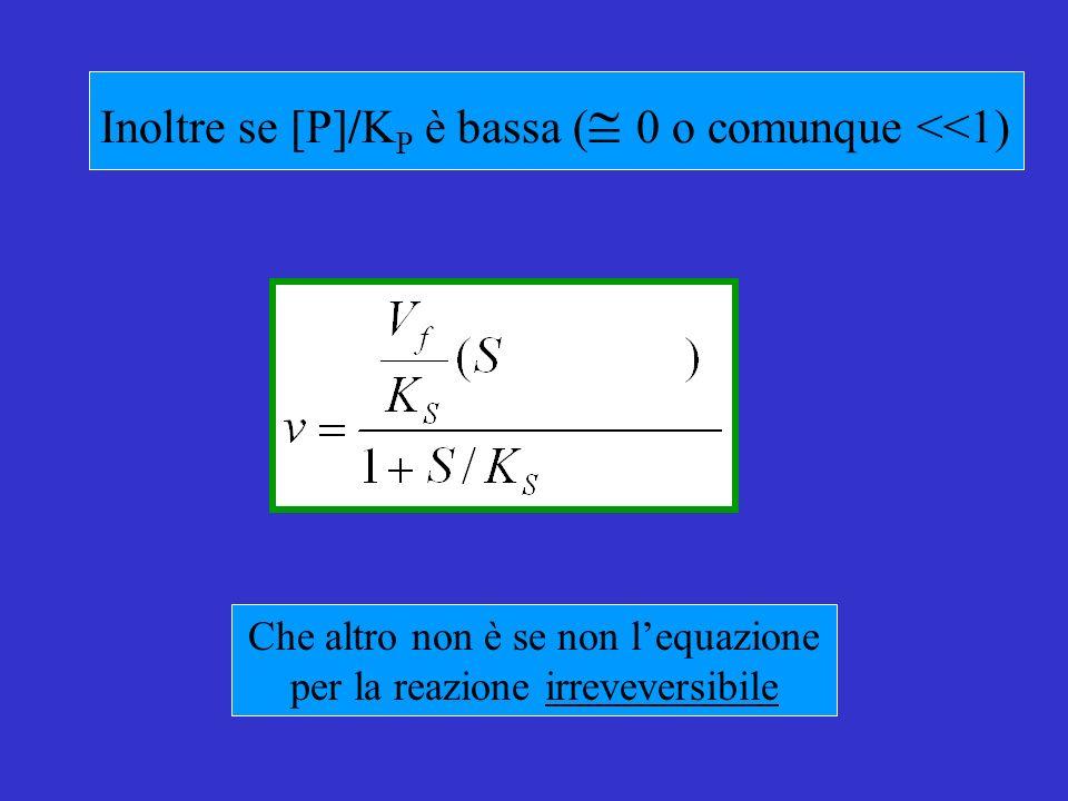 Che altro non è se non lequazione per la reazione irreveversibile Inoltre se [P]/K P è bassa ( 0 o comunque <<1)