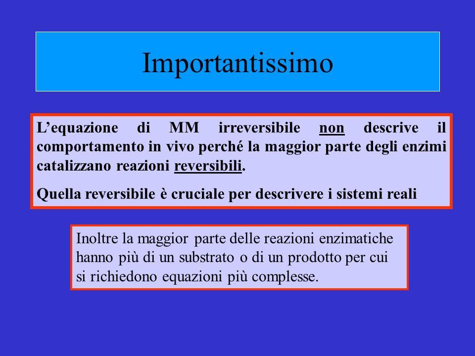 Importantissimo Lequazione di MM irreversibile non descrive il comportamento in vivo perché la maggior parte degli enzimi catalizzano reazioni reversibili.