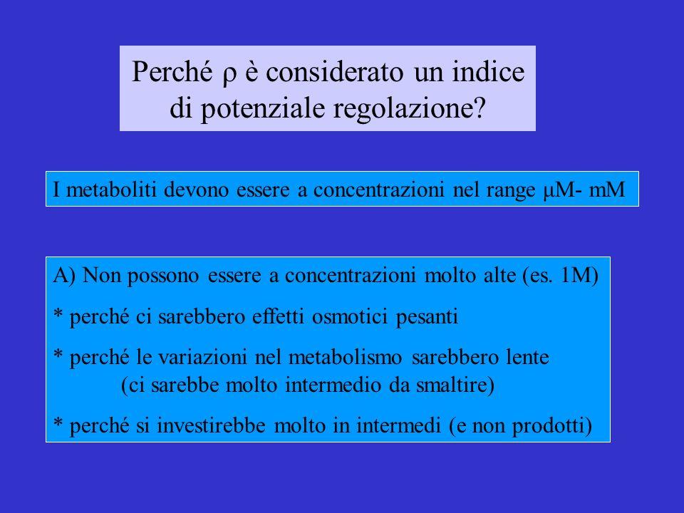 Perché ρ è considerato un indice di potenziale regolazione.