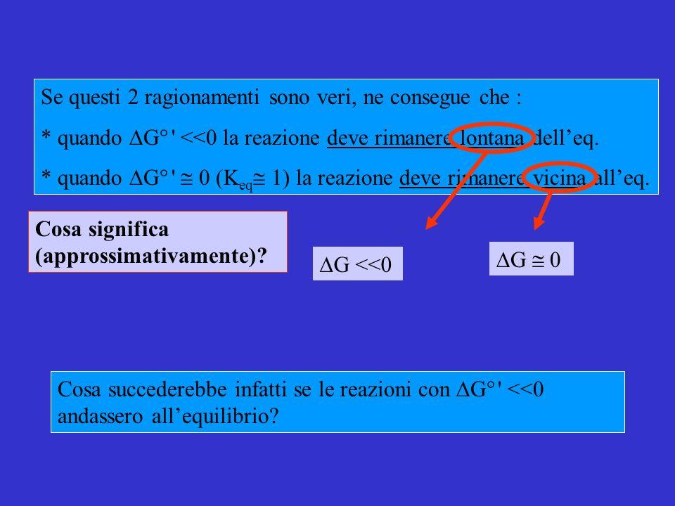 Se questi 2 ragionamenti sono veri, ne consegue che : * quando G° <<0 la reazione deve rimanere lontana delleq.