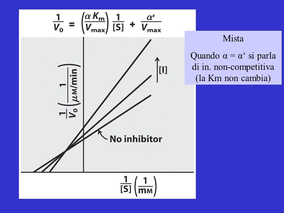 Mista Quando α = α si parla di in. non-competitiva (la Km non cambia)