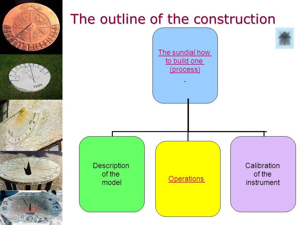 La meridiana Come costruirla (procedimento) Descrizione del modello Operazioni Taratura dello strumento Lo schema della costruzione