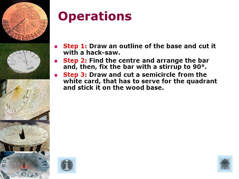 Operazioni Passo1: Tracciare la sagoma della base e ritagliarla con un seghetto.