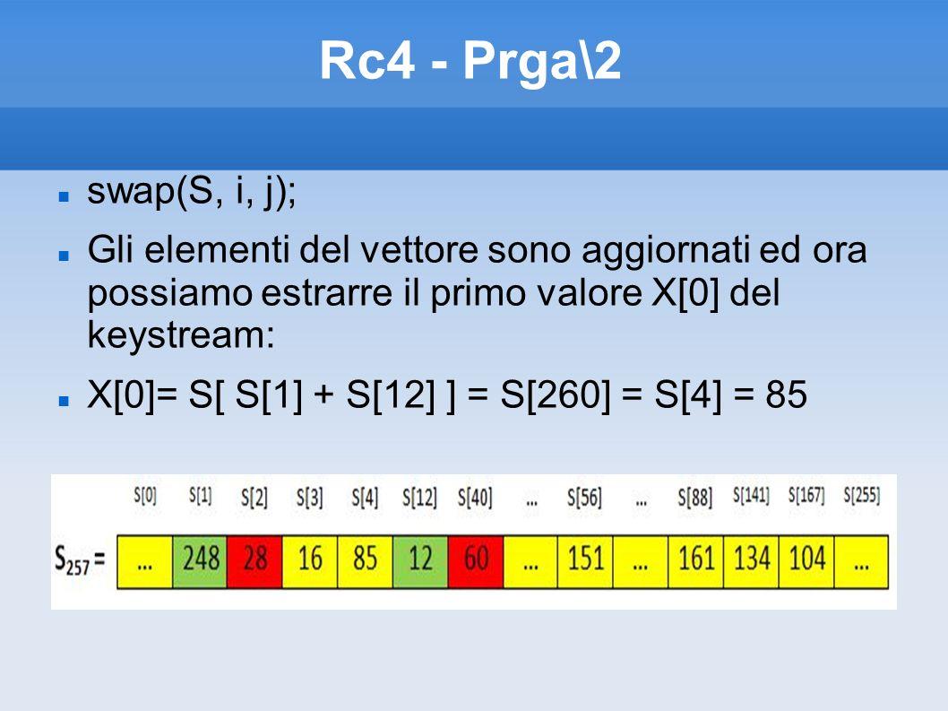 Rc4 - Prga\2 swap(S, i, j); Gli elementi del vettore sono aggiornati ed ora possiamo estrarre il primo valore X[0] del keystream: X[0]= S[ S[1] + S[12