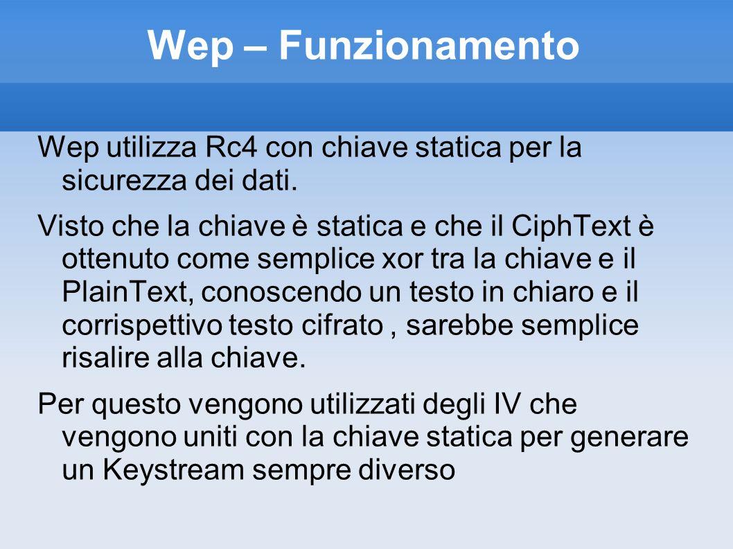 Wep – Funzionamento Wep utilizza Rc4 con chiave statica per la sicurezza dei dati. Visto che la chiave è statica e che il CiphText è ottenuto come sem