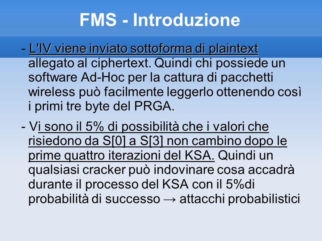 FMS - Introduzione L'IV viene inviato sottoforma di plaintext - L'IV viene inviato sottoforma di plaintext allegato al ciphertext. Quindi chi possiede