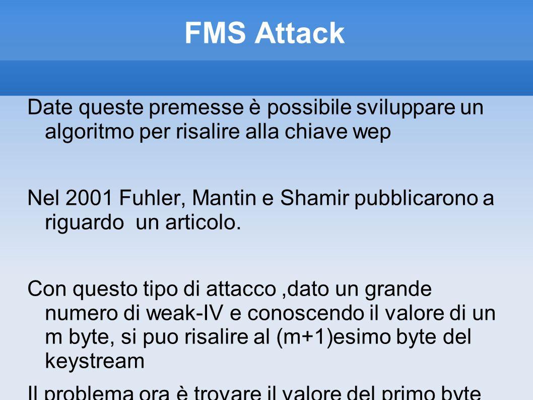 FMS Attack Date queste premesse è possibile sviluppare un algoritmo per risalire alla chiave wep Nel 2001 Fuhler, Mantin e Shamir pubblicarono a rigua