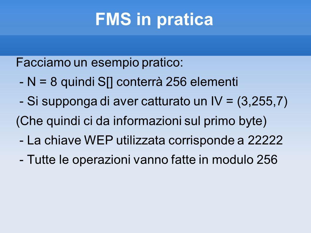 FMS in pratica Facciamo un esempio pratico: - N = 8 quindi S[] conterrà 256 elementi - Si supponga di aver catturato un IV = (3,255,7) (Che quindi ci