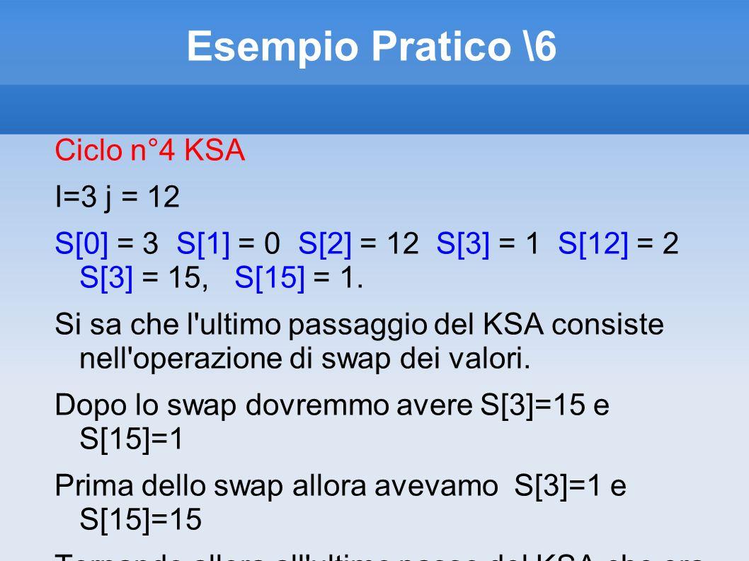 Esempio Pratico \6 Ciclo n°4 KSA I=3 j = 12 S[0] = 3 S[1] = 0 S[2] = 12 S[3] = 1 S[12] = 2 S[3] = 15, S[15] = 1. Si sa che l'ultimo passaggio del KSA
