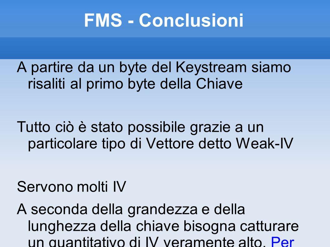 FMS - Conclusioni A partire da un byte del Keystream siamo risaliti al primo byte della Chiave Tutto ciò è stato possibile grazie a un particolare tip