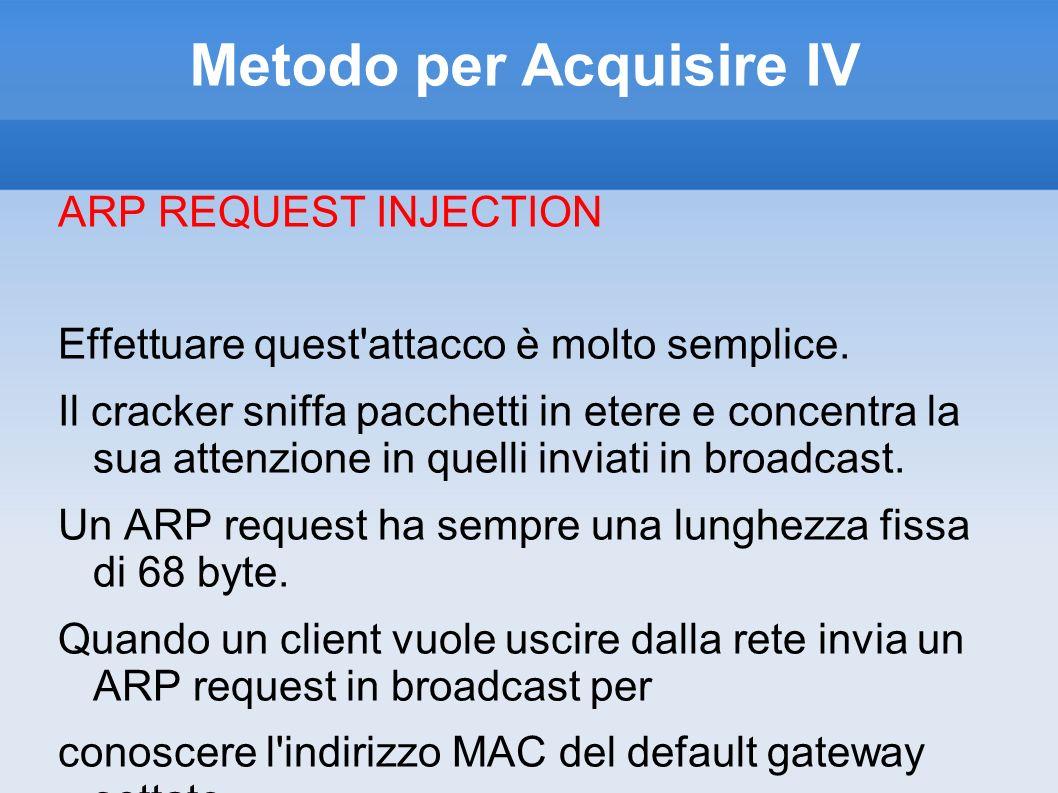 Metodo per Acquisire IV ARP REQUEST INJECTION Effettuare quest'attacco è molto semplice. Il cracker sniffa pacchetti in etere e concentra la sua atten