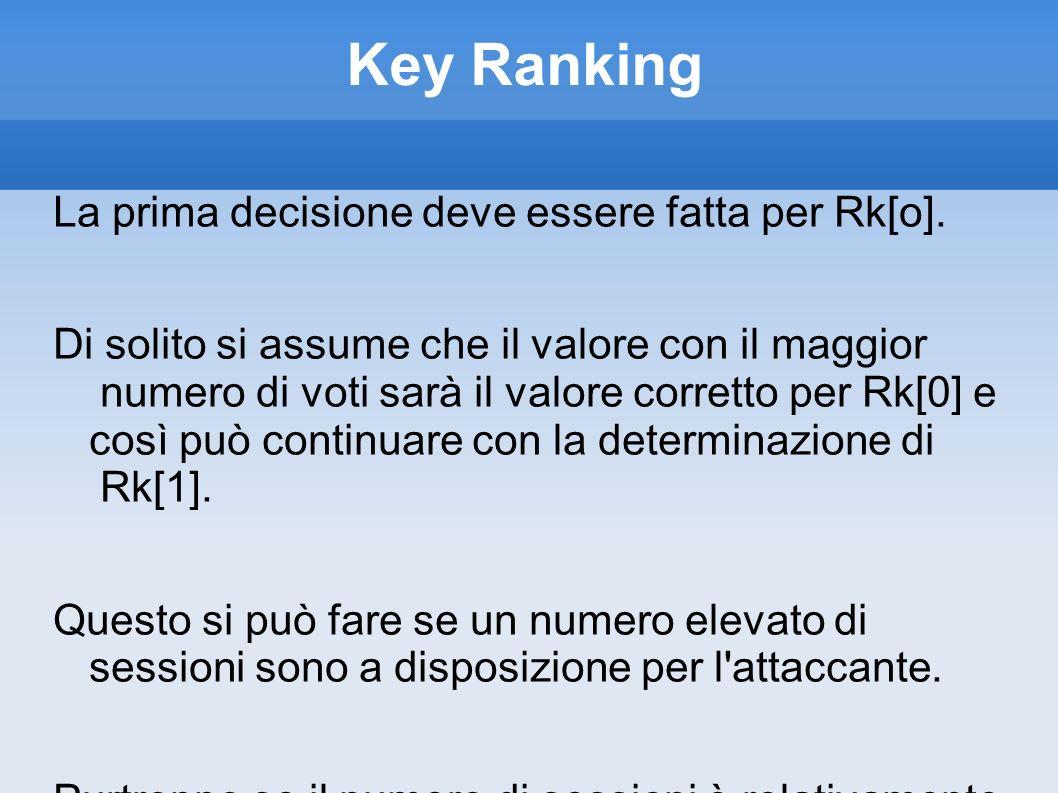 Key Ranking La prima decisione deve essere fatta per Rk[o]. Di solito si assume che il valore con il maggior numero di voti sarà il valore corretto pe