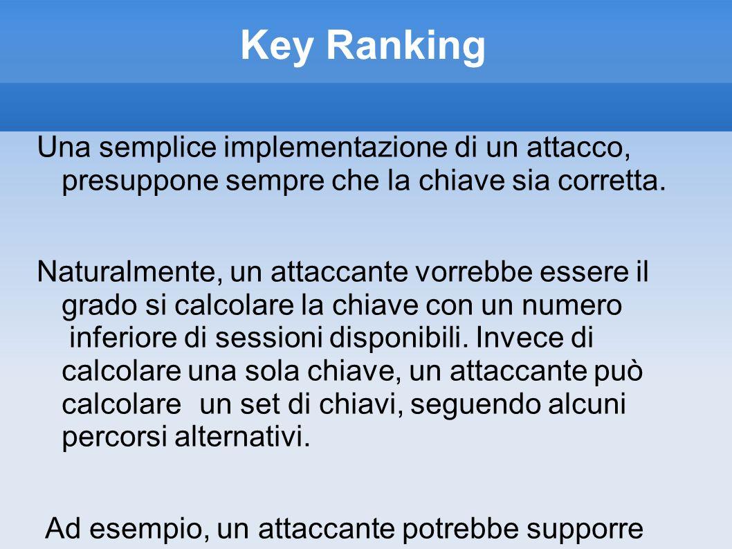 Key Ranking Una semplice implementazione di un attacco, presuppone sempre che la chiave sia corretta. Naturalmente, un attaccante vorrebbe essere il g