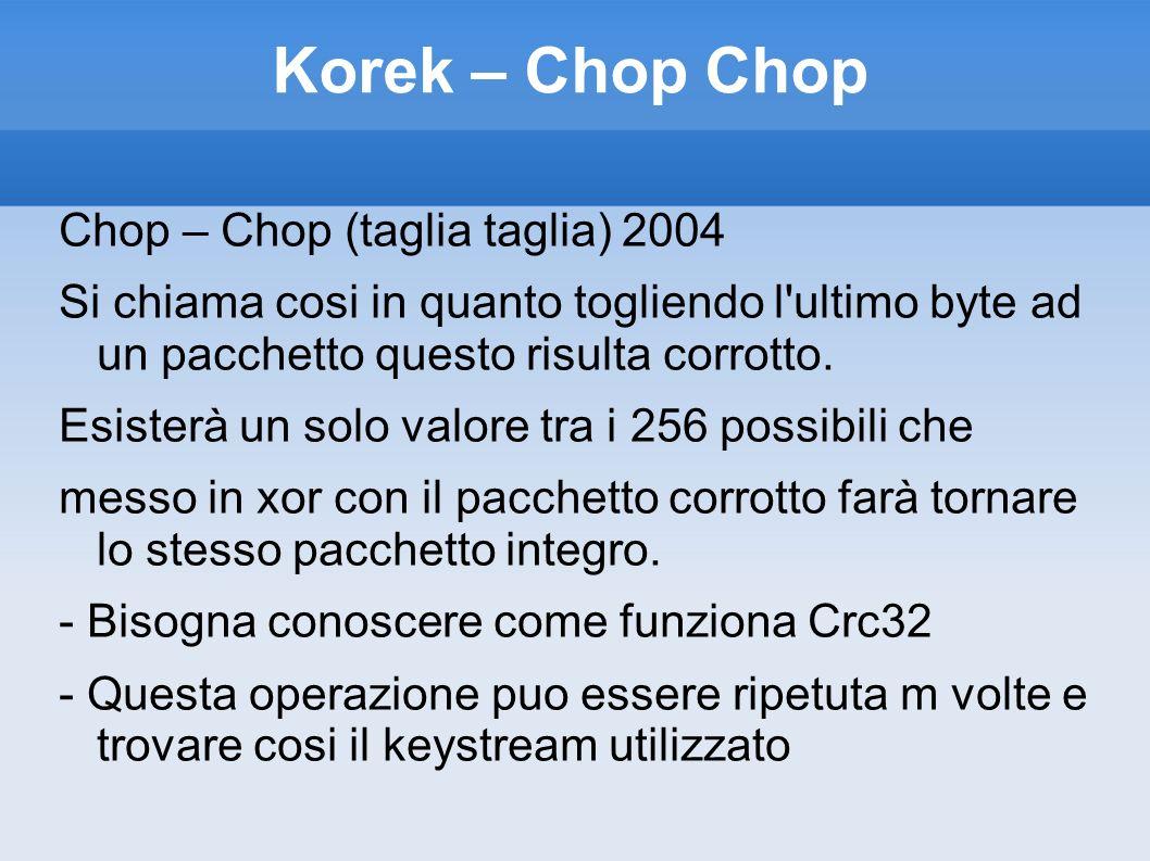 Korek – Chop Chop Chop – Chop (taglia taglia) 2004 Si chiama cosi in quanto togliendo l'ultimo byte ad un pacchetto questo risulta corrotto. Esisterà