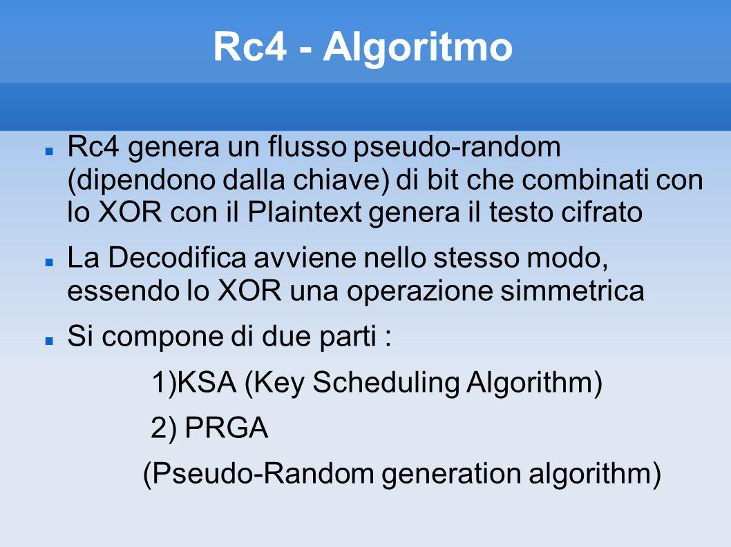 Rc4 – Algoritmo \2 Ksa (codifica in C): Ksa(char *key, int key_length) { for (i = 0; i < 256; i++) S[i] = i; for (i = j = 0; i < 256; i++) { j = (j + key[i % key_length] + S[i]) % 255; swap(S, i, j); }