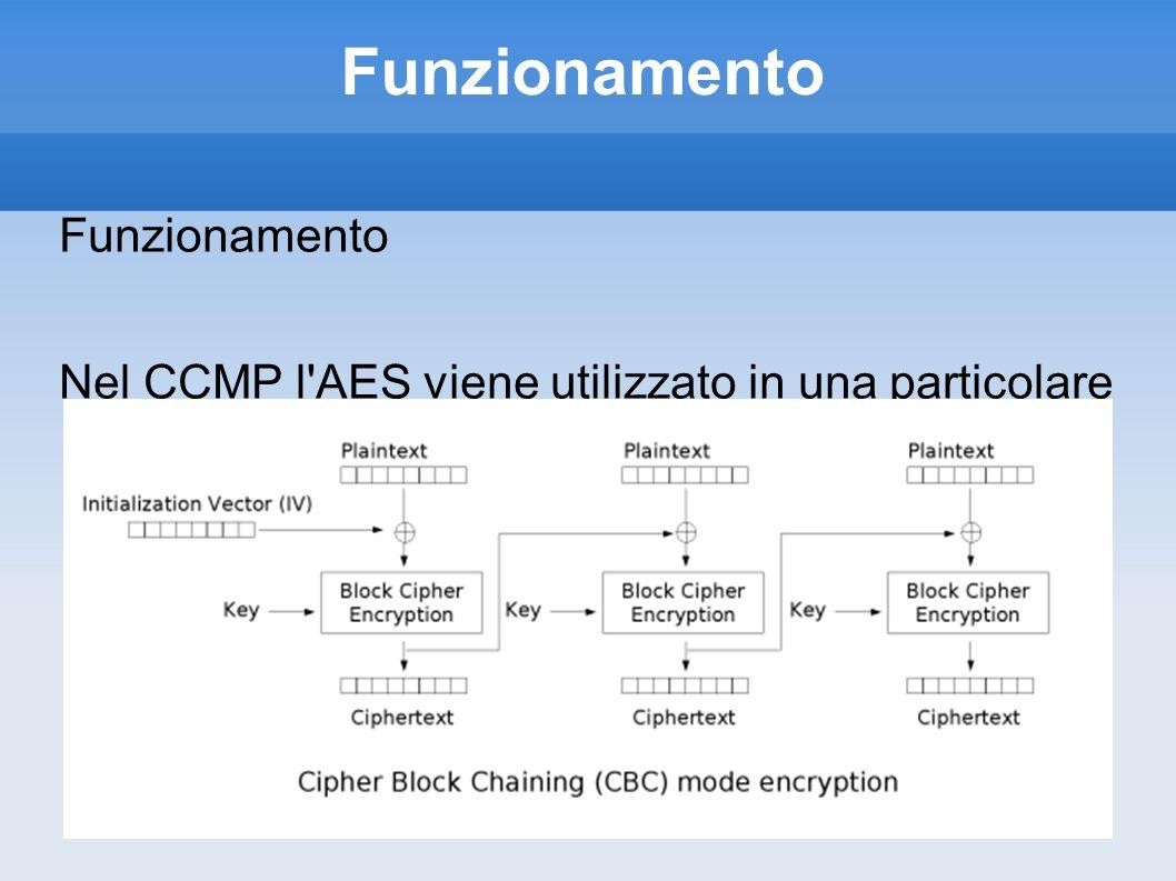 Funzionamento Nel CCMP l'AES viene utilizzato in una particolare modalità operativa in cui l'algoritmo crittografico, che opera in modalità Cipher Blo