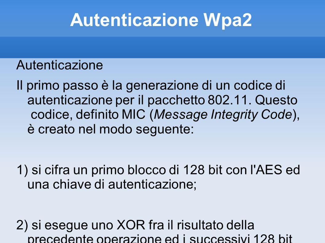 Autenticazione Wpa2 Autenticazione Il primo passo è la generazione di un codice di autenticazione per il pacchetto 802.11. Questo codice, definito MIC