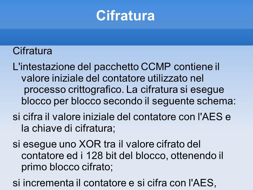 Cifratura L'intestazione del pacchetto CCMP contiene il valore iniziale del contatore utilizzato nel processo crittografico. La cifratura si esegue bl