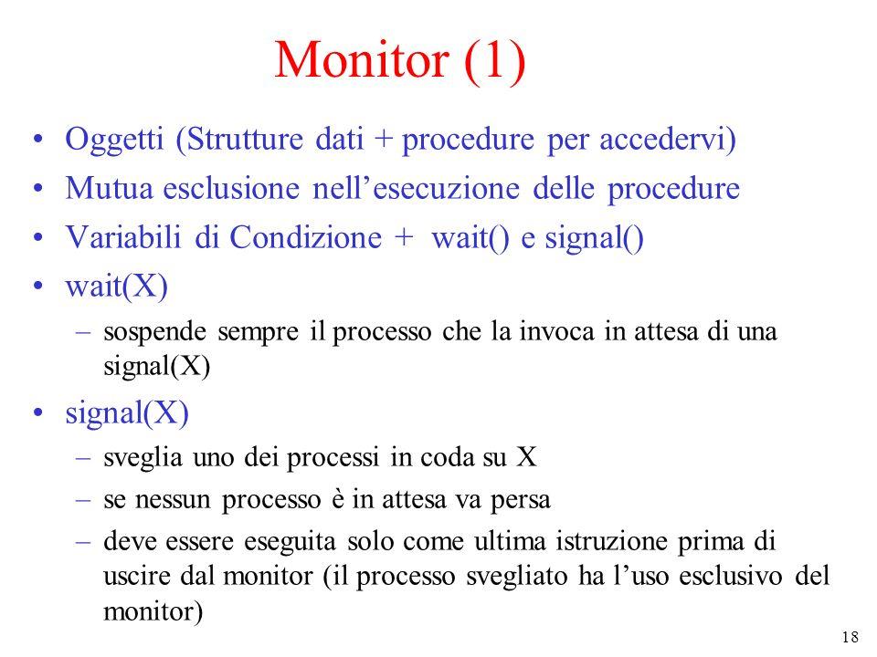 18 Monitor (1) Oggetti (Strutture dati + procedure per accedervi) Mutua esclusione nellesecuzione delle procedure Variabili di Condizione + wait() e s