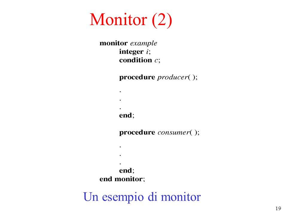 19 Monitor (2) Un esempio di monitor
