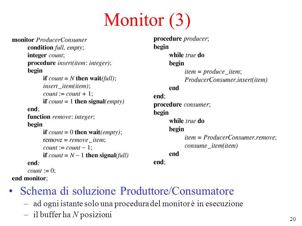 20 Monitor (3) Schema di soluzione Produttore/Consumatore –ad ogni istante solo una procedura del monitor è in esecuzione –il buffer ha N posizioni