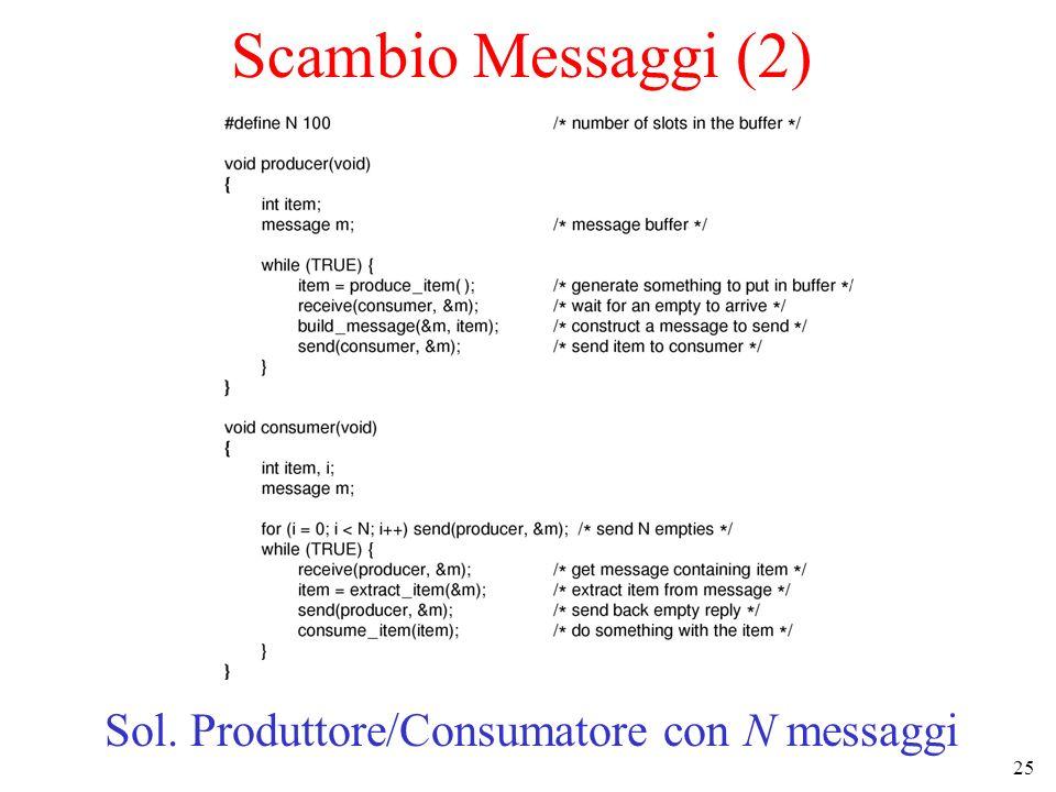 25 Scambio Messaggi (2) Sol. Produttore/Consumatore con N messaggi
