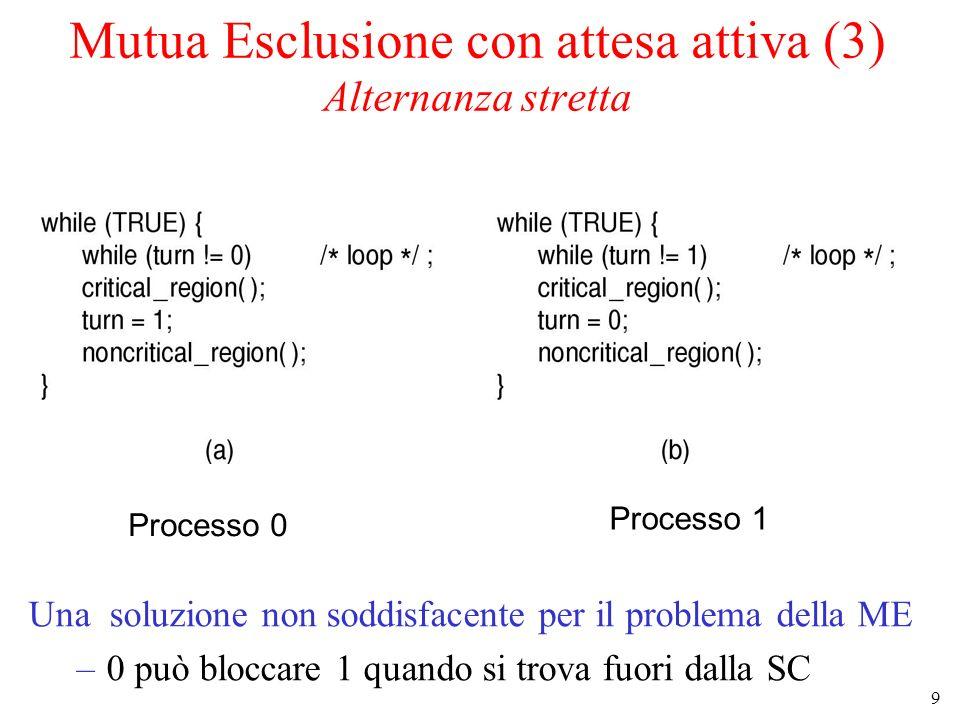9 Mutua Esclusione con attesa attiva (3) Alternanza stretta Una soluzione non soddisfacente per il problema della ME –0 può bloccare 1 quando si trova